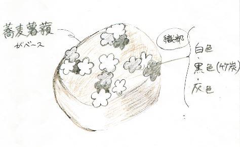 第7回梅花散らし デザイン画